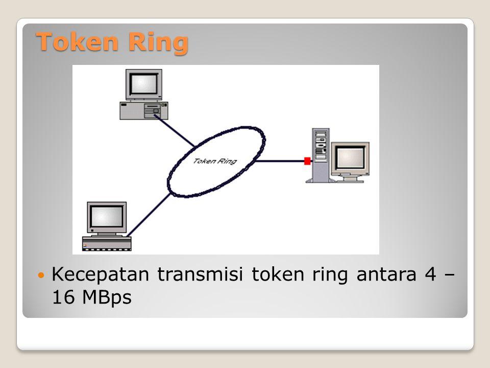Token Ring Kecepatan transmisi token ring antara 4 – 16 MBps
