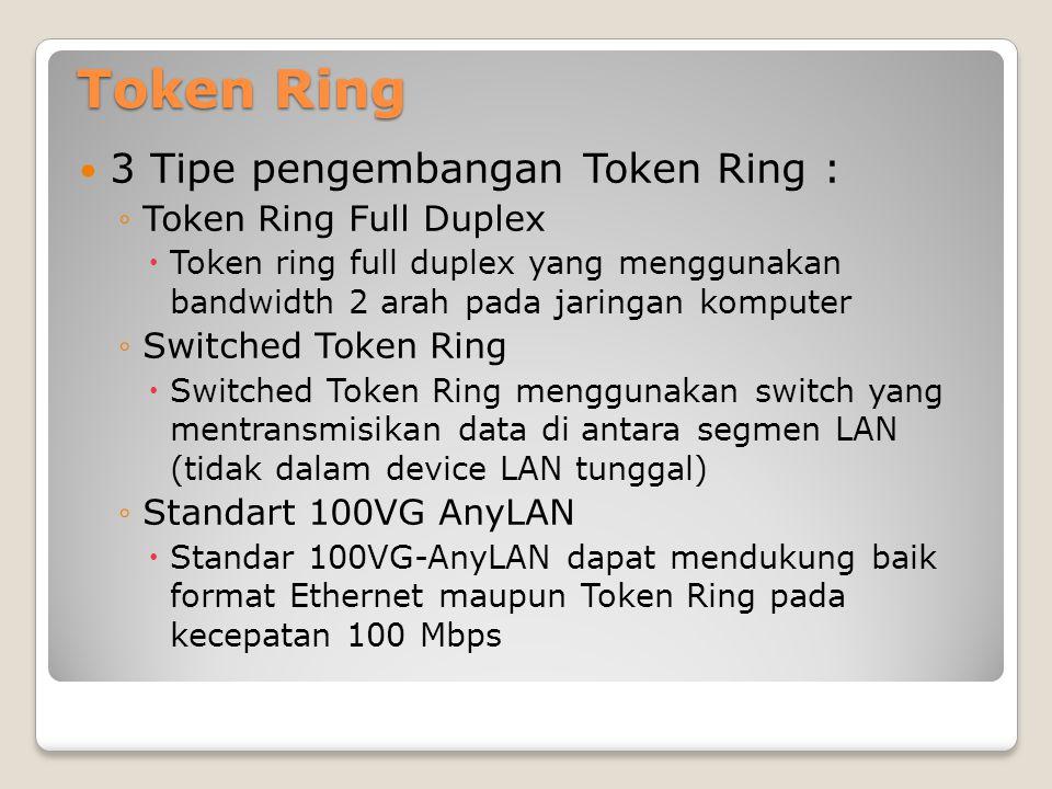 Token Ring 3 Tipe pengembangan Token Ring : ◦Token Ring Full Duplex  Token ring full duplex yang menggunakan bandwidth 2 arah pada jaringan komputer