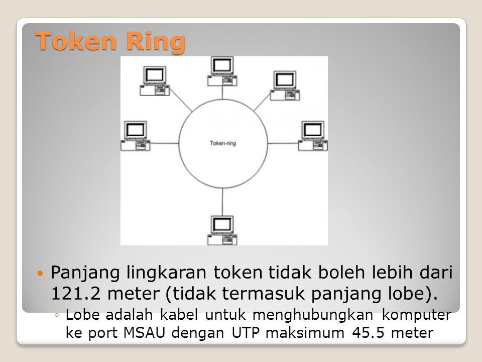 Token Ring Panjang lingkaran token tidak boleh lebih dari 121.2 meter (tidak termasuk panjang lobe). ◦Lobe adalah kabel untuk menghubungkan komputer k