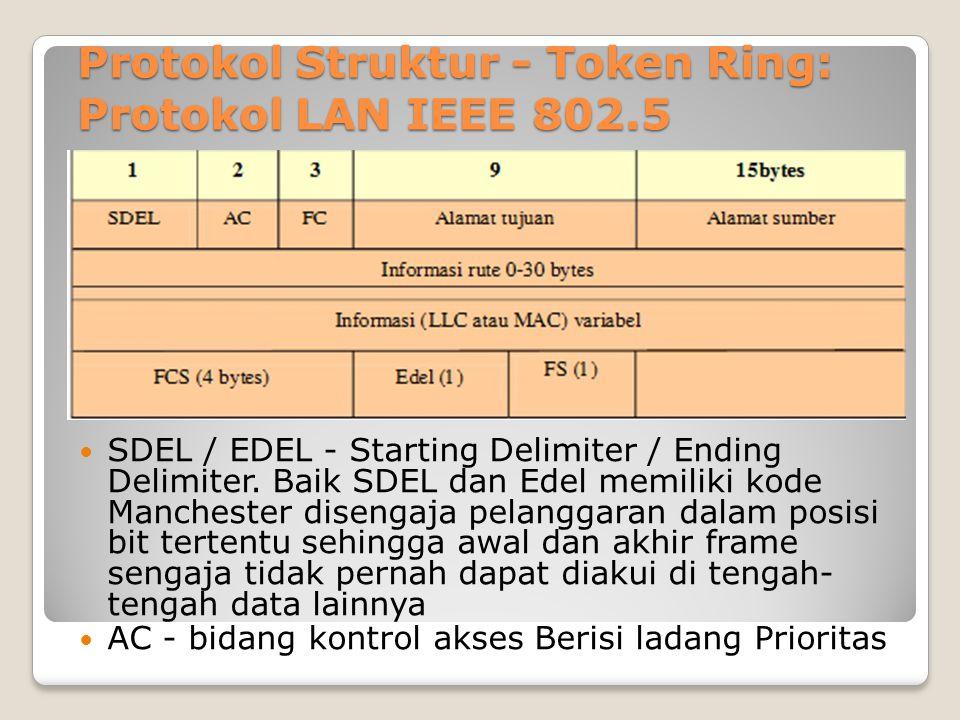 Protokol Struktur - Token Ring: Protokol LAN IEEE 802.5 SDEL / EDEL - Starting Delimiter / Ending Delimiter. Baik SDEL dan Edel memiliki kode Manchest