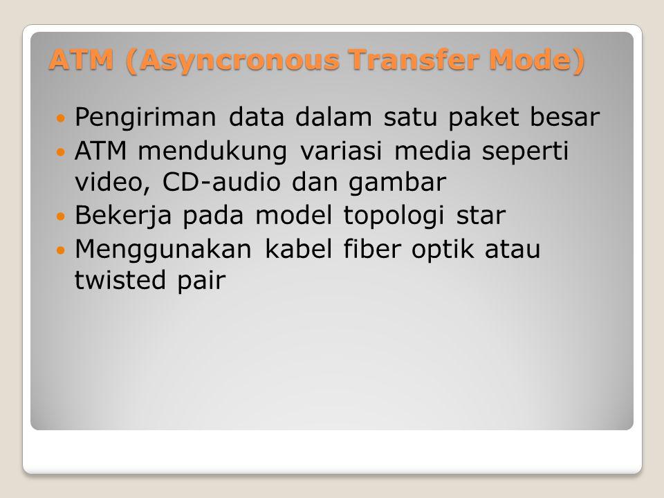ATM (Asyncronous Transfer Mode) Pengiriman data dalam satu paket besar ATM mendukung variasi media seperti video, CD-audio dan gambar Bekerja pada mod
