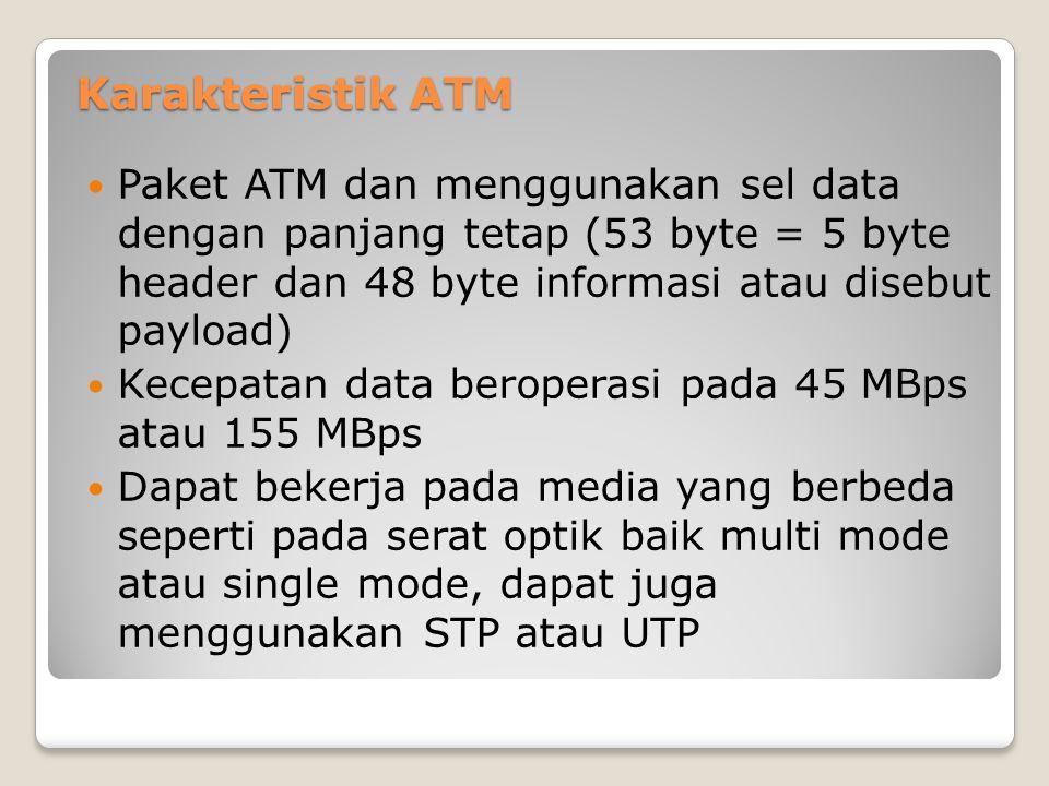 Karakteristik ATM Paket ATM dan menggunakan sel data dengan panjang tetap (53 byte = 5 byte header dan 48 byte informasi atau disebut payload) Kecepat