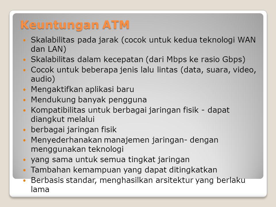 Keuntungan ATM Skalabilitas pada jarak (cocok untuk kedua teknologi WAN dan LAN) Skalabilitas dalam kecepatan (dari Mbps ke rasio Gbps) Cocok untuk be