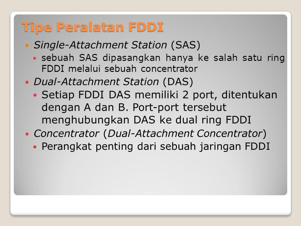 Tipe Peralatan FDDI Single-Attachment Station (SAS) sebuah SAS dipasangkan hanya ke salah satu ring FDDI melalui sebuah concentrator Dual-Attachment S