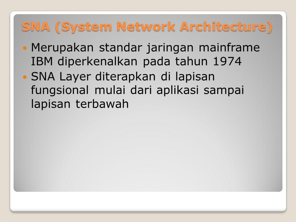 SNA (System Network Architecture) Merupakan standar jaringan mainframe IBM diperkenalkan pada tahun 1974 SNA Layer diterapkan di lapisan fungsional mu