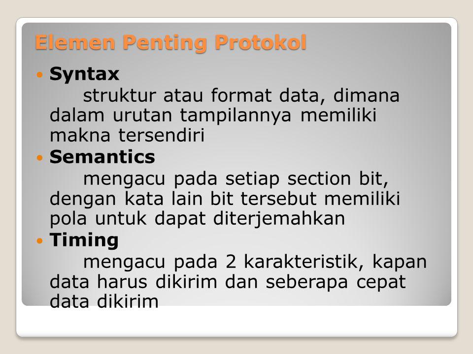 Elemen Penting Protokol Syntax struktur atau format data, dimana dalam urutan tampilannya memiliki makna tersendiri Semantics mengacu pada setiap sect