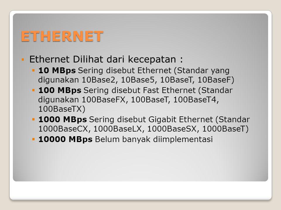 ETHERNET  Ethernet Dilihat dari kecepatan :  10 MBps Sering disebut Ethernet (Standar yang digunakan 10Base2, 10Base5, 10BaseT, 10BaseF)  100 MBps