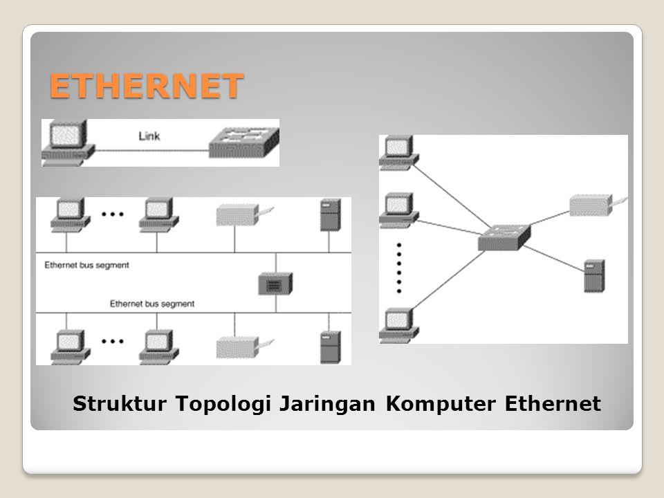 ATM (Asyncronous Transfer Mode) Pengiriman data dalam satu paket besar ATM mendukung variasi media seperti video, CD-audio dan gambar Bekerja pada model topologi star Menggunakan kabel fiber optik atau twisted pair