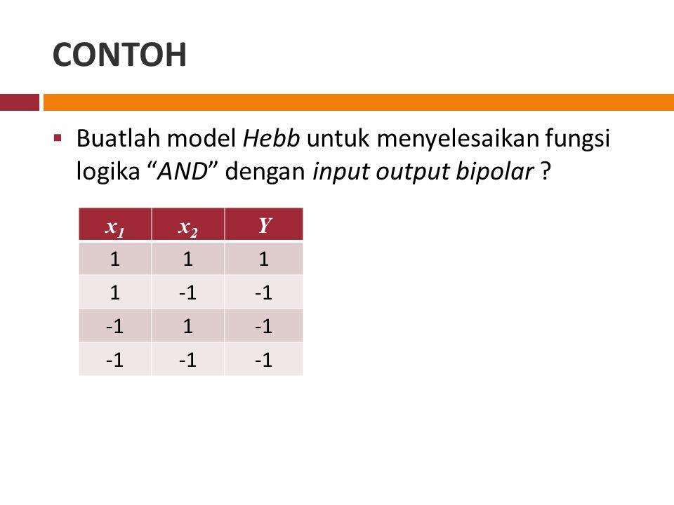 "CONTOH  Buatlah model Hebb untuk menyelesaikan fungsi logika ""AND"" dengan input output bipolar ? x1x1 x2x2 Y 111 1 1"