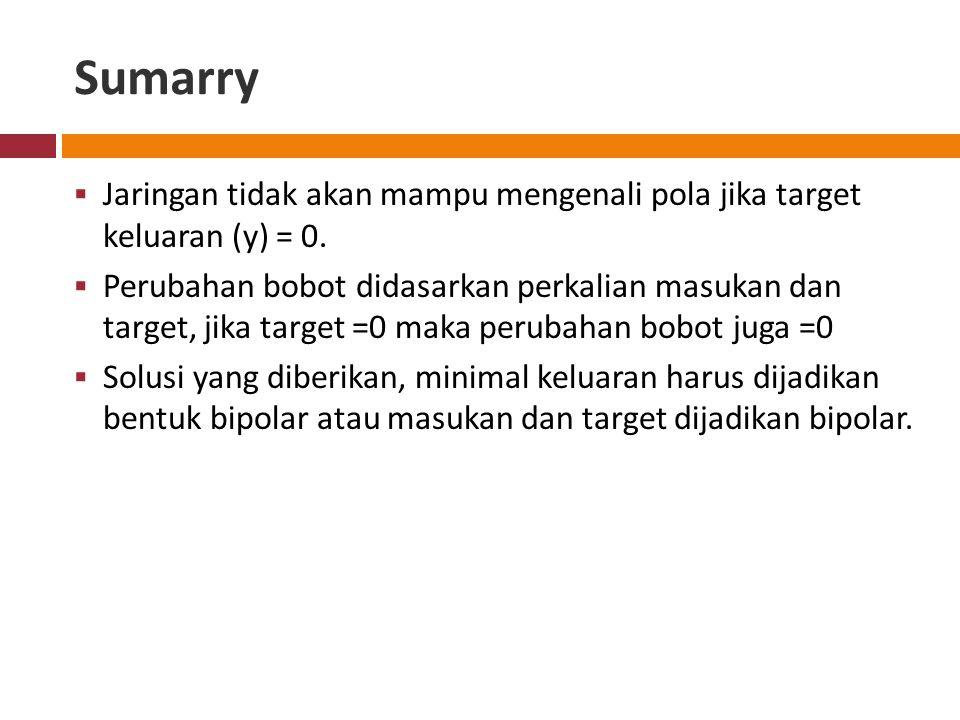 Sumarry  Jaringan tidak akan mampu mengenali pola jika target keluaran (y) = 0.  Perubahan bobot didasarkan perkalian masukan dan target, jika targe