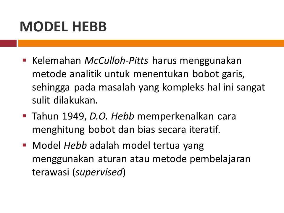 MODEL HEBB  Kelemahan McCulloh-Pitts harus menggunakan metode analitik untuk menentukan bobot garis, sehingga pada masalah yang kompleks hal ini sangat sulit dilakukan.