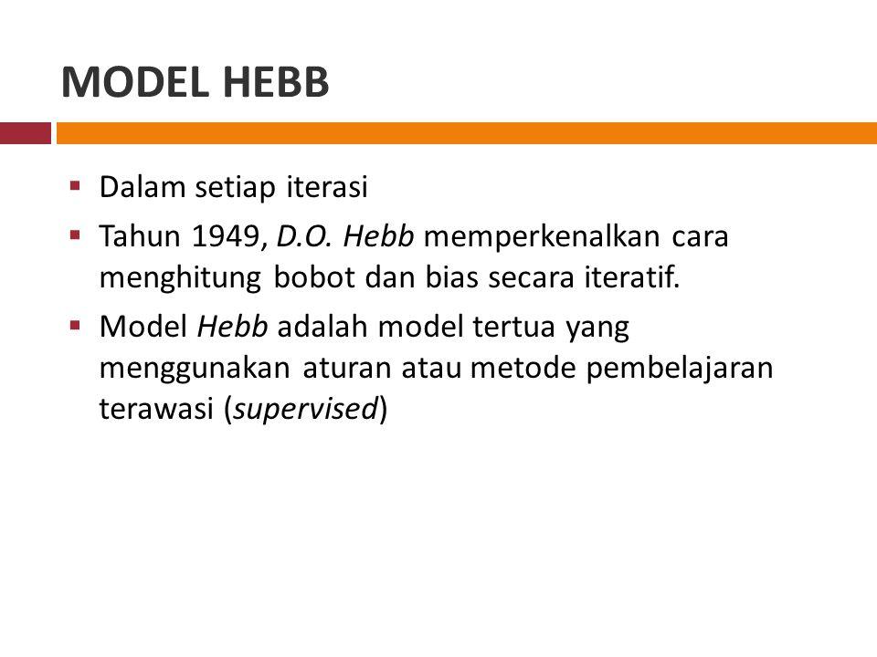 MODEL HEBB  Dalam setiap iterasi  Tahun 1949, D.O. Hebb memperkenalkan cara menghitung bobot dan bias secara iteratif.  Model Hebb adalah model ter
