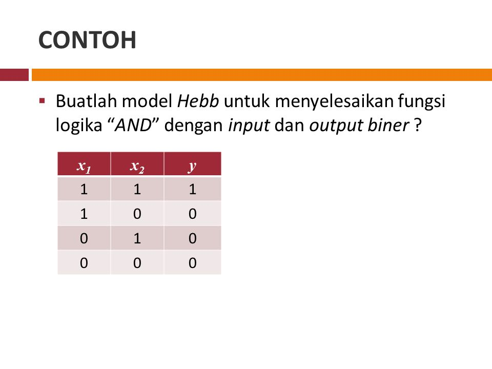 CONTOH  Buatlah model Hebb untuk menyelesaikan fungsi logika AND dengan input dan output biner .