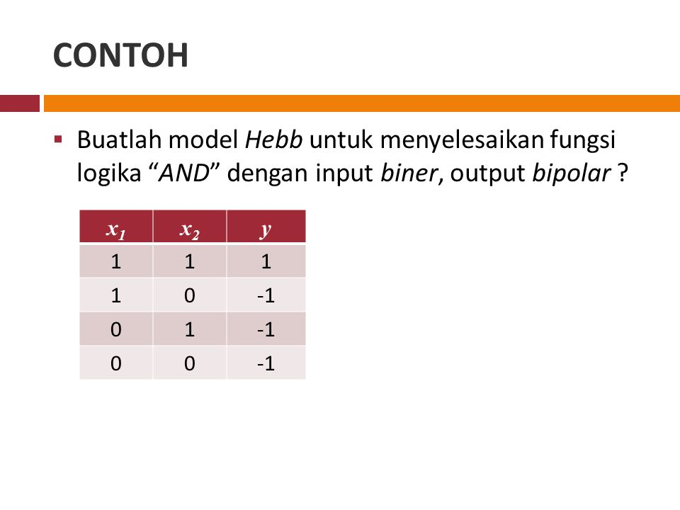"CONTOH  Buatlah model Hebb untuk menyelesaikan fungsi logika ""AND"" dengan input biner, output bipolar ? x1x1 x2x2 y 111 10 01 00"