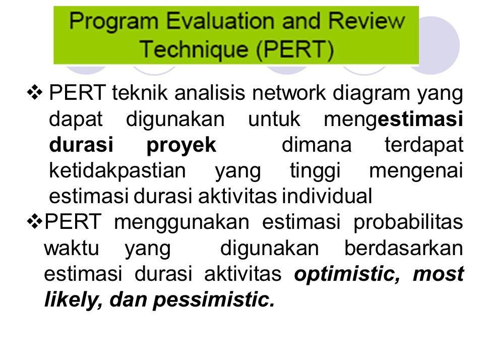  PERT teknik analisis network diagram yang dapat digunakan untuk mengestimasi durasi proyek dimana terdapat ketidakpastian yang tinggi mengenai estimasi durasi aktivitas individual  PERT menggunakan estimasi probabilitas waktu yang digunakan berdasarkan estimasi durasi aktivitas optimistic, most likely, dan pessimistic.