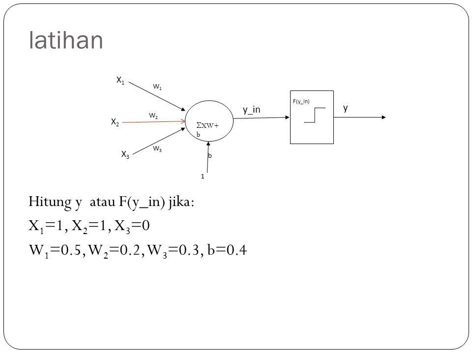 latihan Hitung y atau F(y_in) jika: X 1 =1, X 2 =1, X 3 =0 W 1 =0.5, W 2 =0.2, W 3 =0.3, b=0.4  XW+ b X1X1 X3X3 W1W1 W3W3 1 b y_in F(y_in) X2X2 W2W2