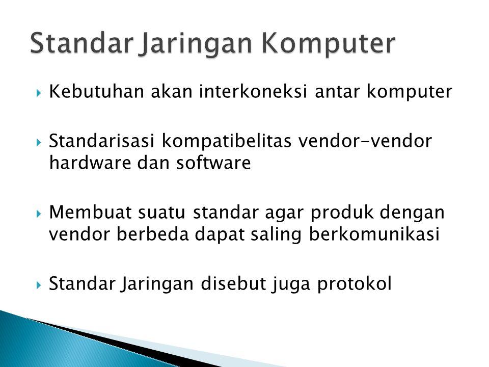  Kebutuhan akan interkoneksi antar komputer  Standarisasi kompatibelitas vendor-vendor hardware dan software  Membuat suatu standar agar produk dengan vendor berbeda dapat saling berkomunikasi  Standar Jaringan disebut juga protokol