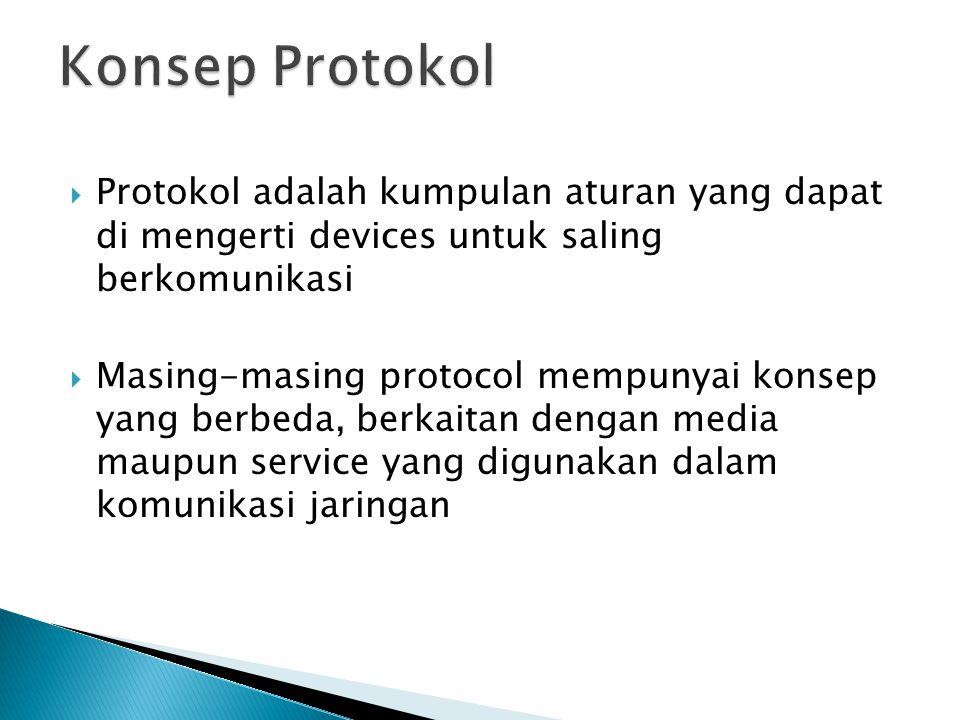  Protokol adalah kumpulan aturan yang dapat di mengerti devices untuk saling berkomunikasi  Masing-masing protocol mempunyai konsep yang berbeda, berkaitan dengan media maupun service yang digunakan dalam komunikasi jaringan