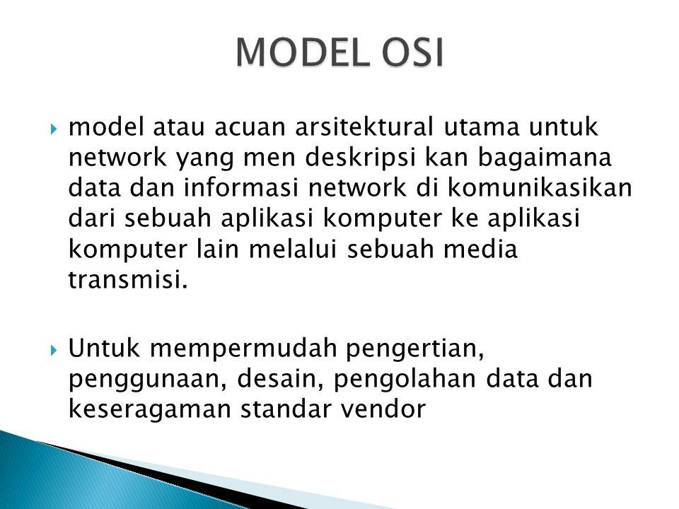  model atau acuan arsitektural utama untuk network yang men deskripsi kan bagaimana data dan informasi network di komunikasikan dari sebuah aplikasi komputer ke aplikasi komputer lain melalui sebuah media transmisi.