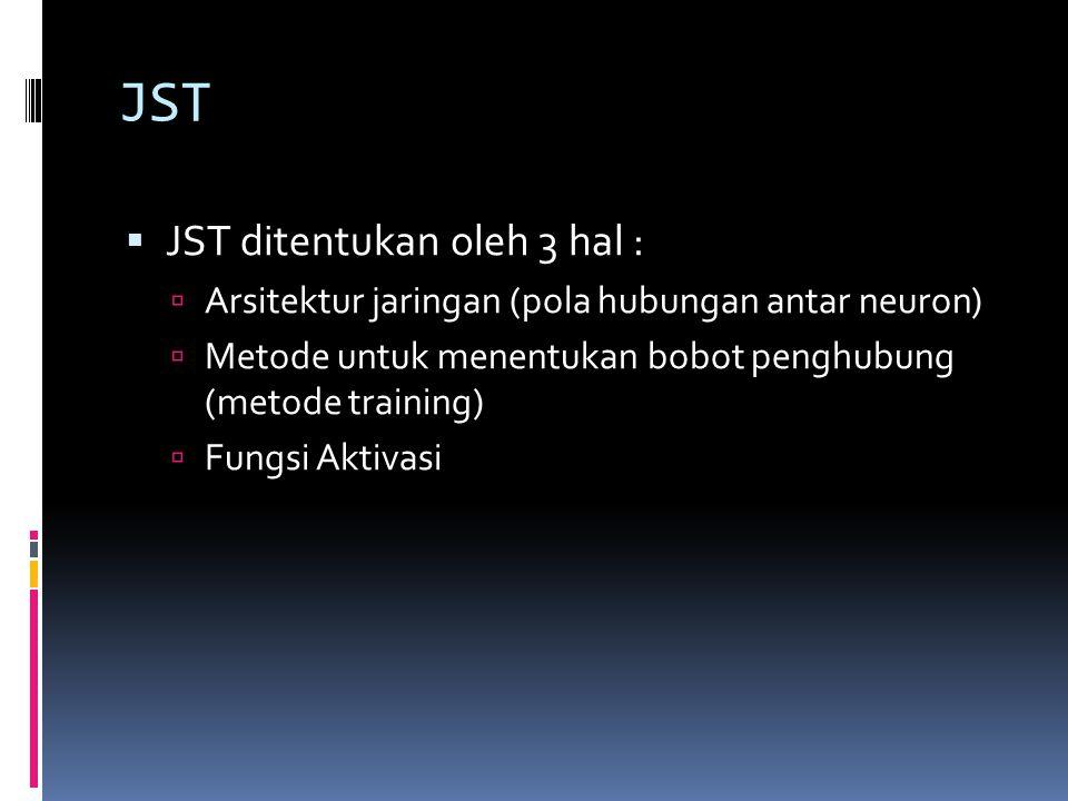 JST  JST ditentukan oleh 3 hal :  Arsitektur jaringan (pola hubungan antar neuron)  Metode untuk menentukan bobot penghubung (metode training)  Fungsi Aktivasi
