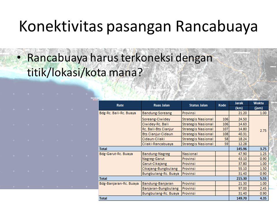Konektivitas pasangan Rancabuaya Rancabuaya harus terkoneksi dengan titik/lokasi/kota mana?