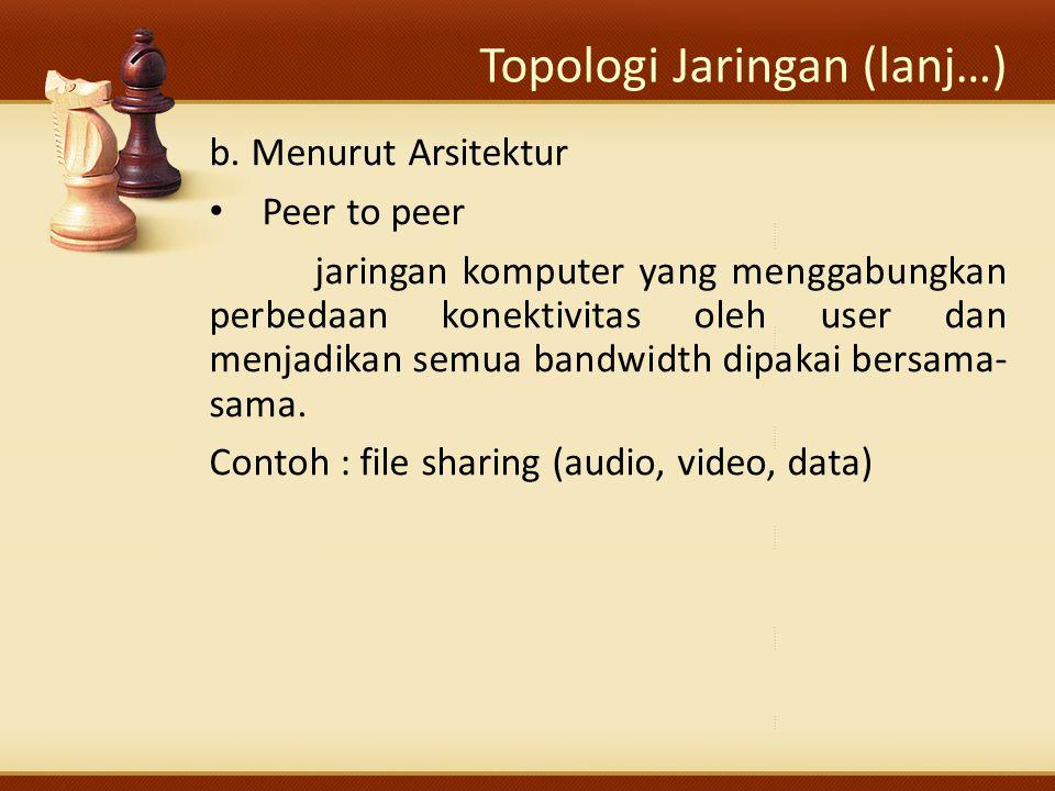 Topologi Jaringan (lanj…) b.
