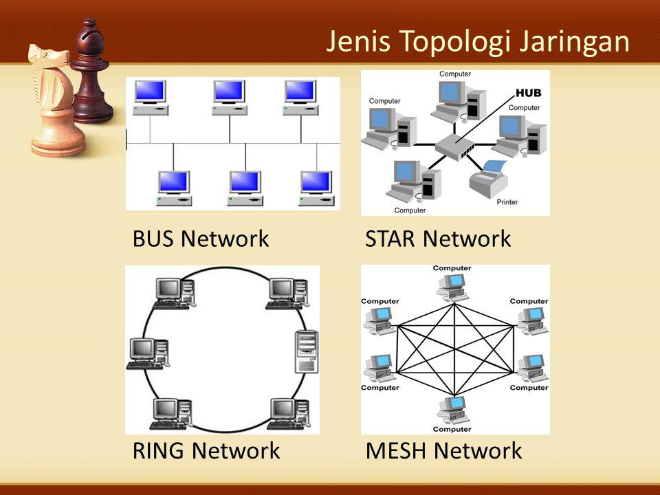 Jenis Topologi Jaringan BUS Network STAR Network RING Network MESH Network