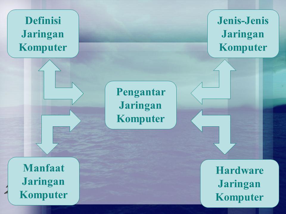 Pengantar Jaringan Komputer Hardware Jaringan Komputer Manfaat Jaringan Komputer Jenis-Jenis Jaringan Komputer Definisi Jaringan Komputer