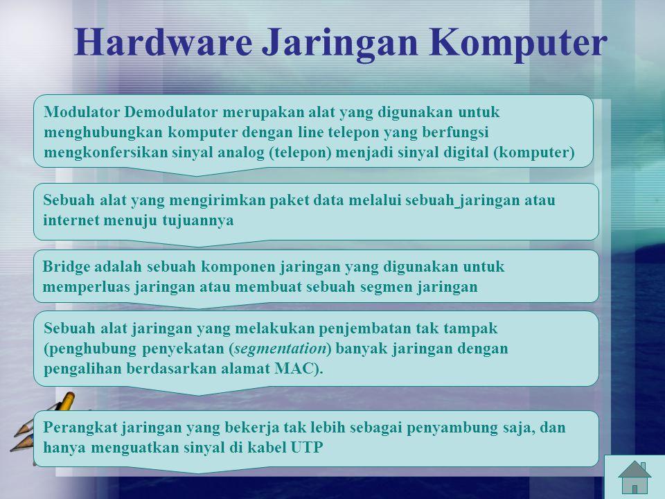Hardware Jaringan Komputer Modem Router Bridge Switch Hub Modulator Demodulator merupakan alat yang digunakan untuk menghubungkan komputer dengan line