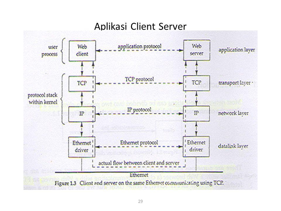 29 Aplikasi Client Server