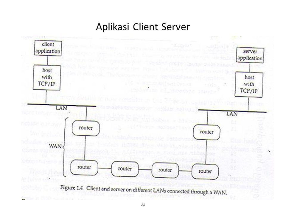 32 Aplikasi Client Server