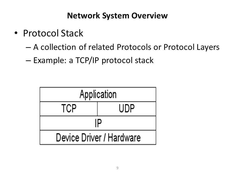 20 TCP/IP Reference Model The Internet Layer – Protocol used: Internet Protocol (IP) – Assumes a packet-switching network – Connectionless – Handles routing of IP packets – Similar to OSI's network layer – IP (internet protocol) breaks communication into packets.