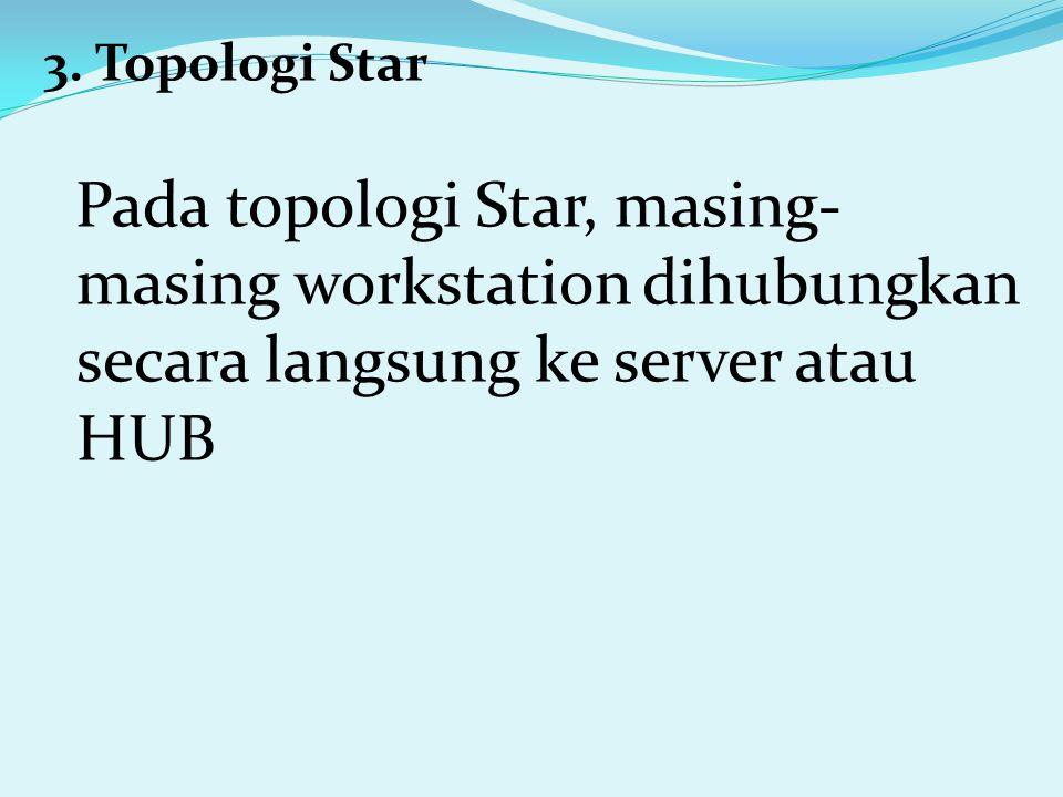3. Topologi Star Pada topologi Star, masing- masing workstation dihubungkan secara langsung ke server atau HUB