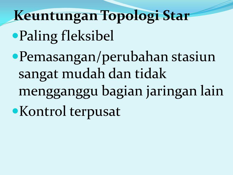 Keuntungan Topologi Star Paling fleksibel Pemasangan/perubahan stasiun sangat mudah dan tidak mengganggu bagian jaringan lain Kontrol terpusat