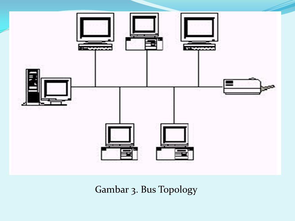 Gambar 3. Bus Topology