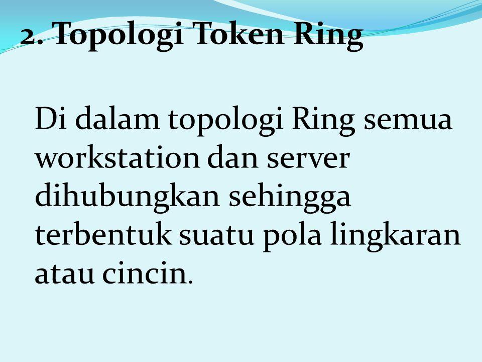 2. Topologi Token Ring Di dalam topologi Ring semua workstation dan server dihubungkan sehingga terbentuk suatu pola lingkaran atau cincin.