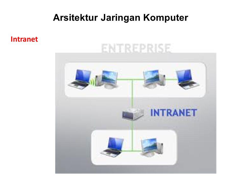Arsitektur Jaringan Komputer Intranet