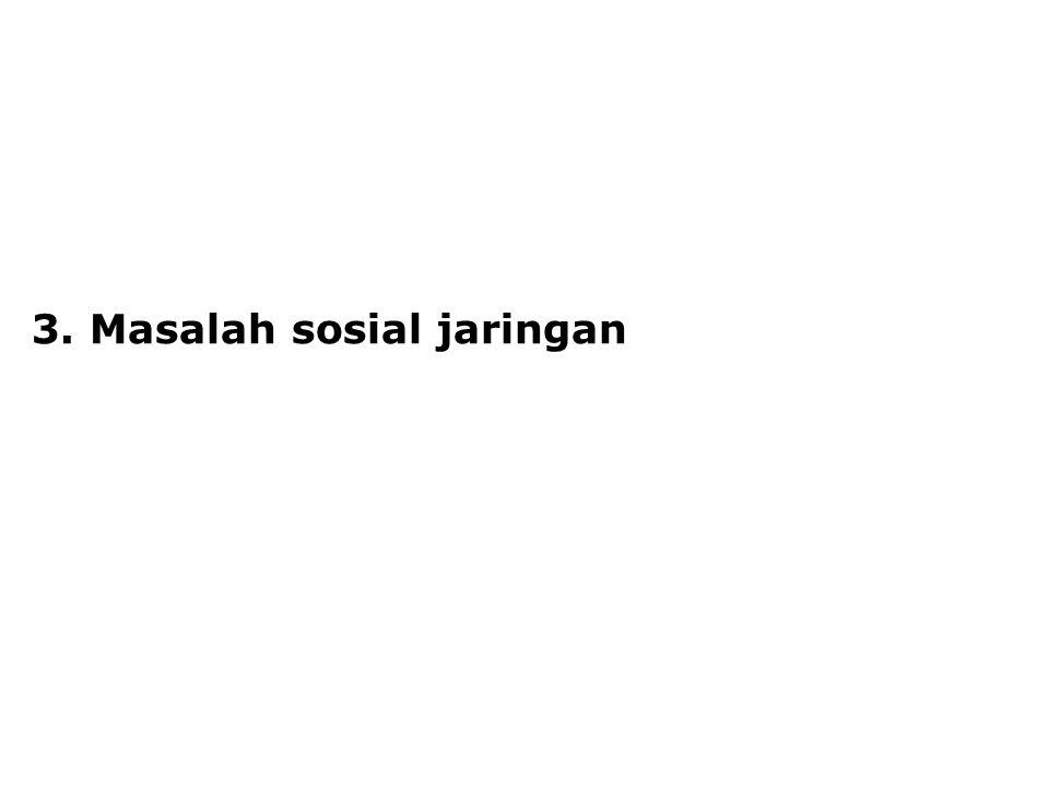 3. Masalah sosial jaringan