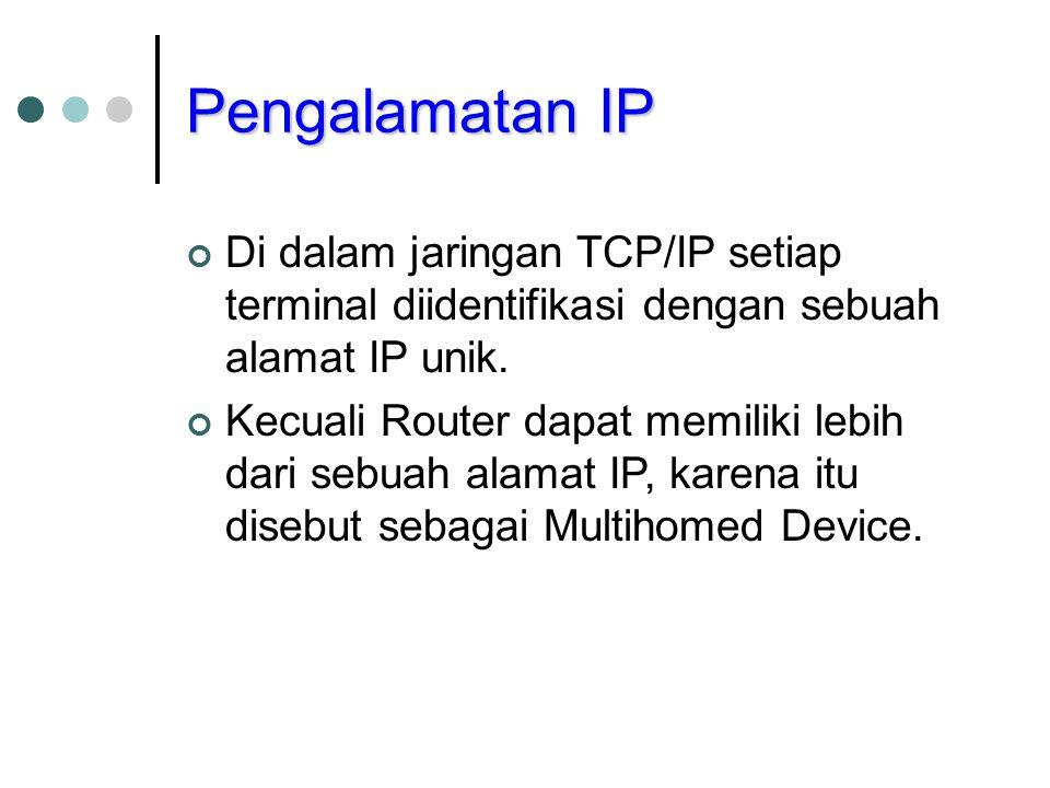 Pengalamatan IP Di dalam jaringan TCP/IP setiap terminal diidentifikasi dengan sebuah alamat IP unik. Kecuali Router dapat memiliki lebih dari sebuah