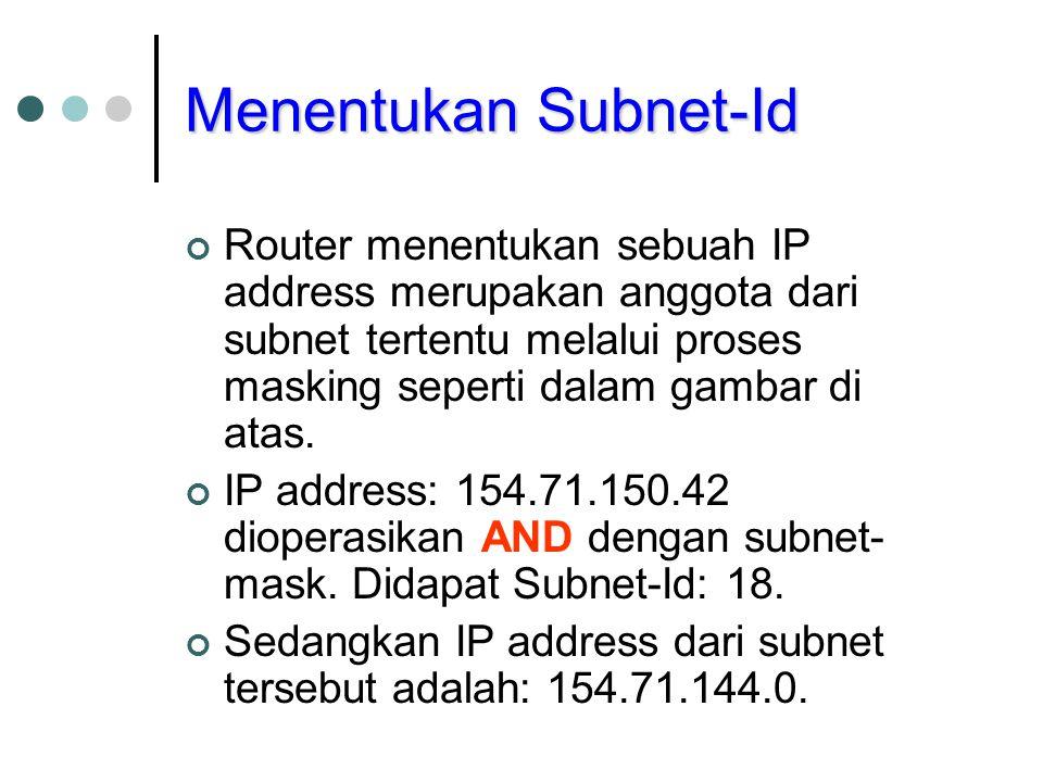 Menentukan Subnet-Id Router menentukan sebuah IP address merupakan anggota dari subnet tertentu melalui proses masking seperti dalam gambar di atas. I