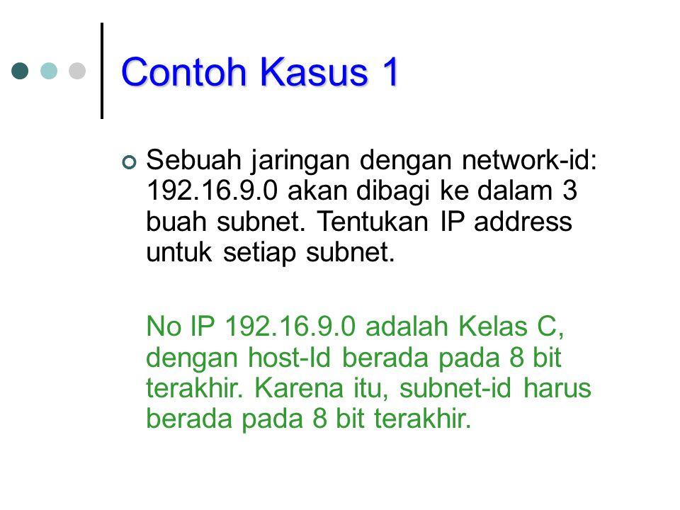 Contoh Kasus 1 Sebuah jaringan dengan network-id: 192.16.9.0 akan dibagi ke dalam 3 buah subnet. Tentukan IP address untuk setiap subnet. No IP 192.16