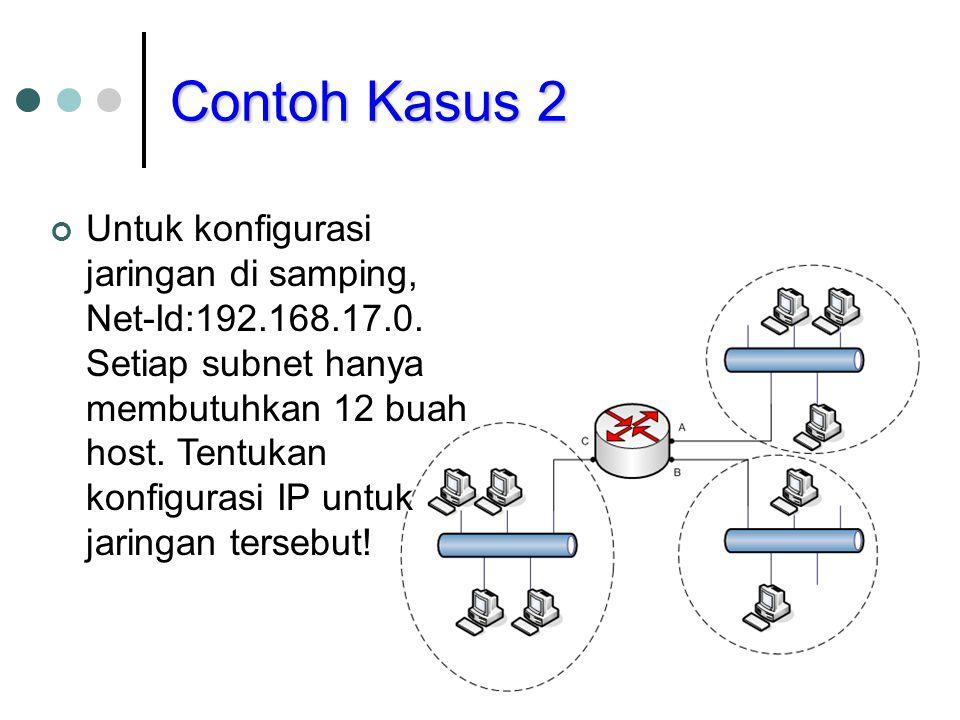 Contoh Kasus 2 Untuk konfigurasi jaringan di samping, Net-Id:192.168.17.0. Setiap subnet hanya membutuhkan 12 buah host. Tentukan konfigurasi IP untuk