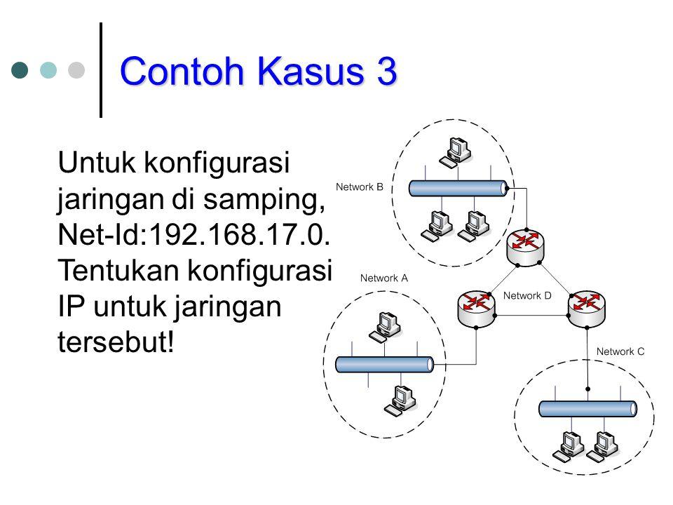 Contoh Kasus 3 Untuk konfigurasi jaringan di samping, Net-Id:192.168.17.0. Tentukan konfigurasi IP untuk jaringan tersebut!