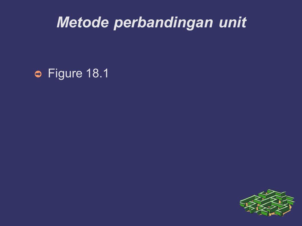 Metode perbandingan unit ➲ Figure 18.1