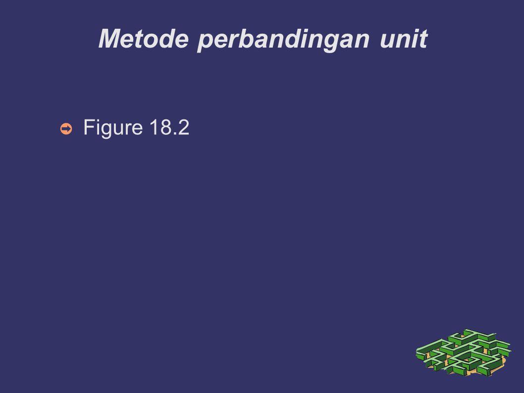 Metode perbandingan unit ➲ Figure 18.2