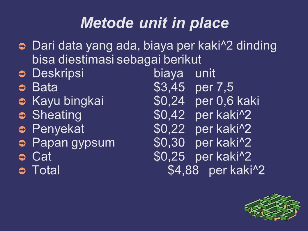 Metode unit in place ➲ Dari data yang ada, biaya per kaki^2 dinding bisa diestimasi sebagai berikut ➲ Deskripsibiayaunit ➲ Bata$3,45per 7,5 ➲ Kayu bingkai$0,24per 0,6 kaki ➲ Sheating$0,42per kaki^2 ➲ Penyekat$0,22per kaki^2 ➲ Papan gypsum$0,30per kaki^2 ➲ Cat$0,25per kaki^2 ➲ Total$4,88 per kaki^2