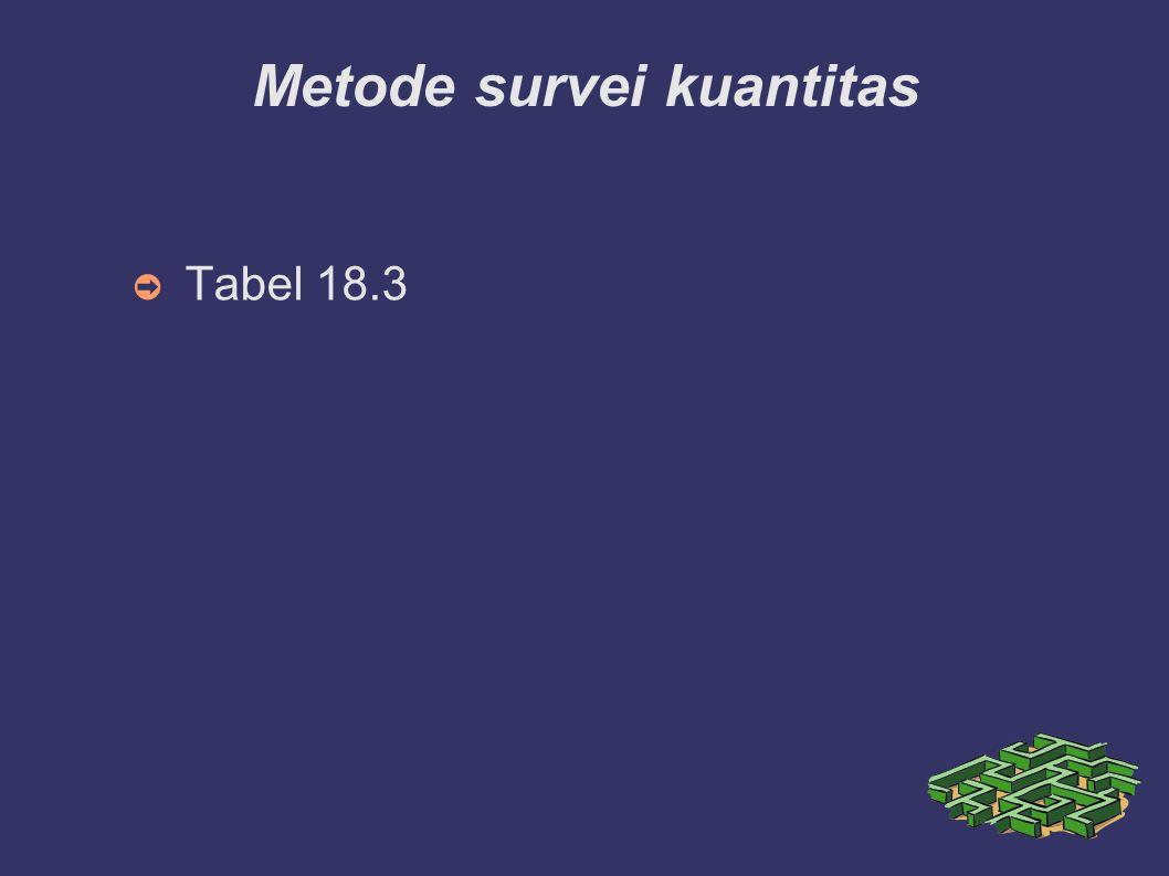 Metode survei kuantitas ➲ Tabel 18.3
