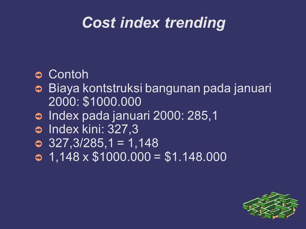 Cost index trending ➲ Contoh ➲ Biaya kontstruksi bangunan pada januari 2000: $1000.000 ➲ Index pada januari 2000: 285,1 ➲ Index kini: 327,3 ➲ 327,3/285,1 = 1,148 ➲ 1,148 x $1000.000 = $1.148.000