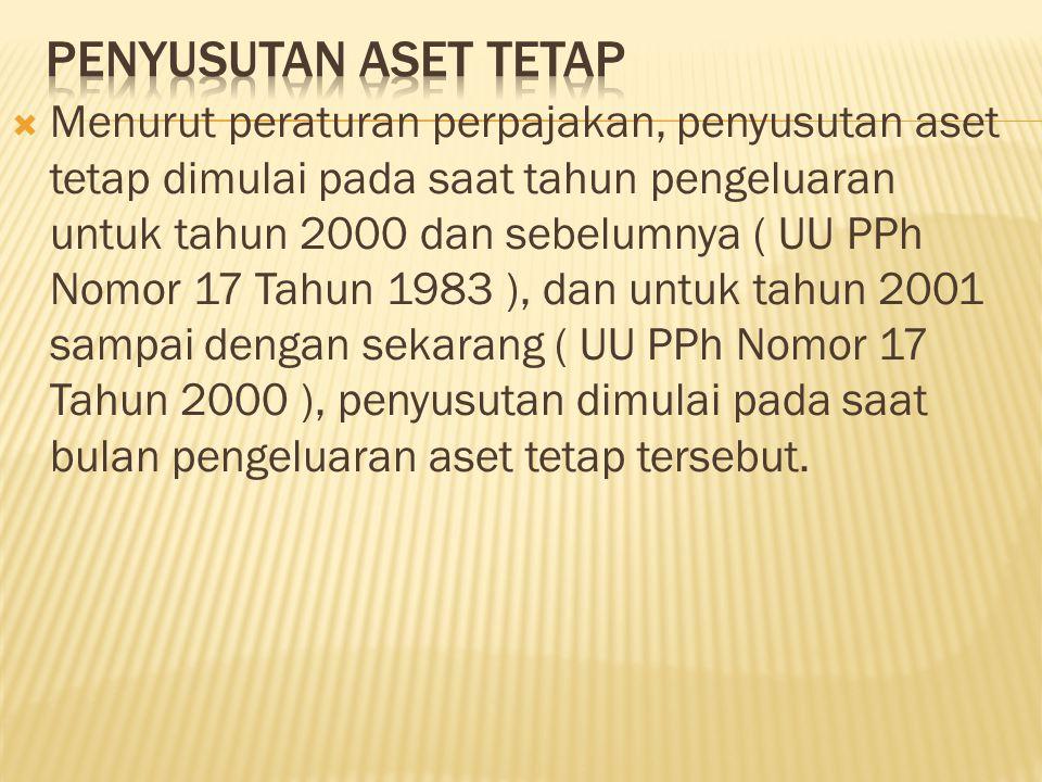  Menurut peraturan perpajakan, penyusutan aset tetap dimulai pada saat tahun pengeluaran untuk tahun 2000 dan sebelumnya ( UU PPh Nomor 17 Tahun 1983
