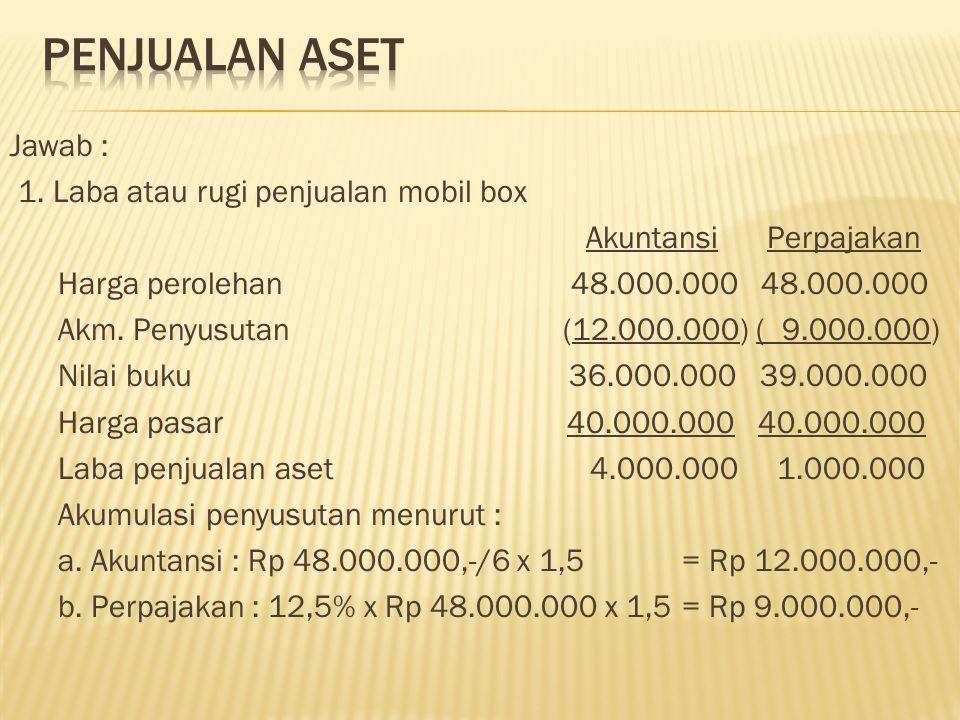 Jawab : 1. Laba atau rugi penjualan mobil box Akuntansi Perpajakan Harga perolehan 48.000.000 48.000.000 Akm. Penyusutan (12.000.000) ( 9.000.000) Nil